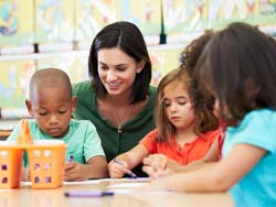 Bncc para Educação Infantil